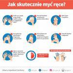 | Jak skutecznie myć ręce? Instrukcja Głównego Inspektoratu Sanitarnego