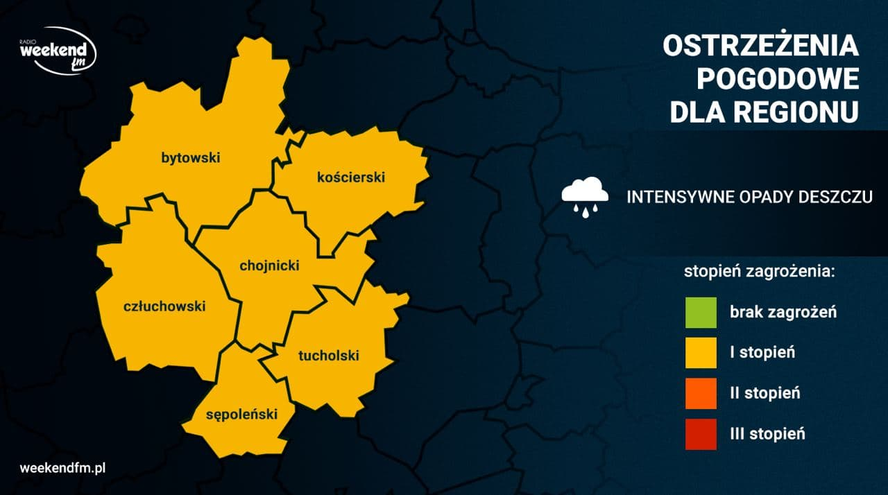 W piątek po południu prognozowane są intensywne opady deszczu. Ostrzeżenie IMGW dla naszego regionu